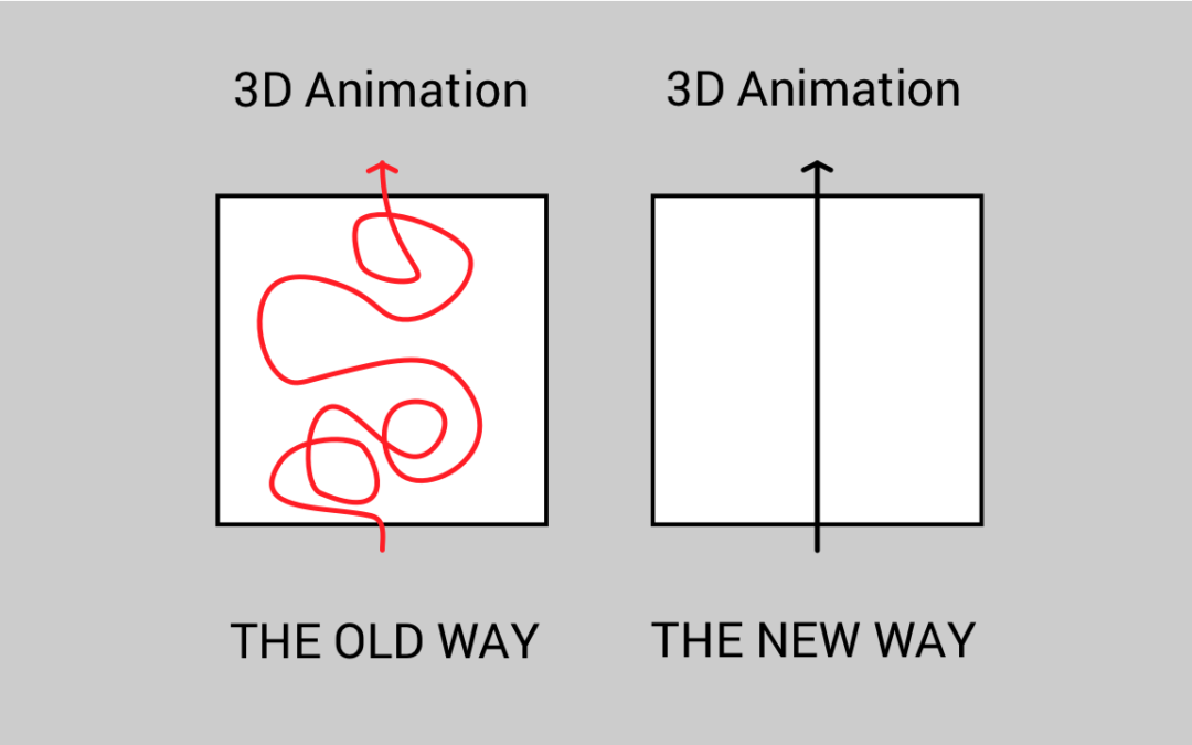 Metaphorical display of a development of purchasing 3D product animation.
