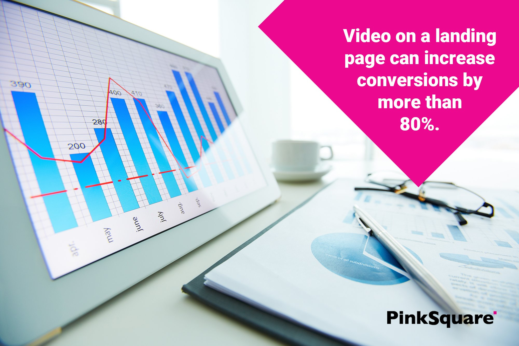 video on landing page increases conversions